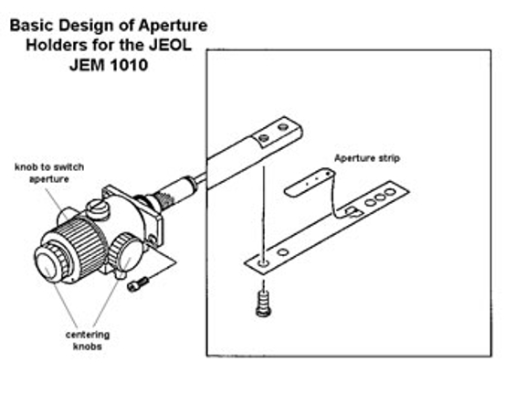 A diagram showing the basic design of aperture holders for the JEOL JEM 1010, including the location of the knob to switch aperture, centering knobs, and the aperture strip.